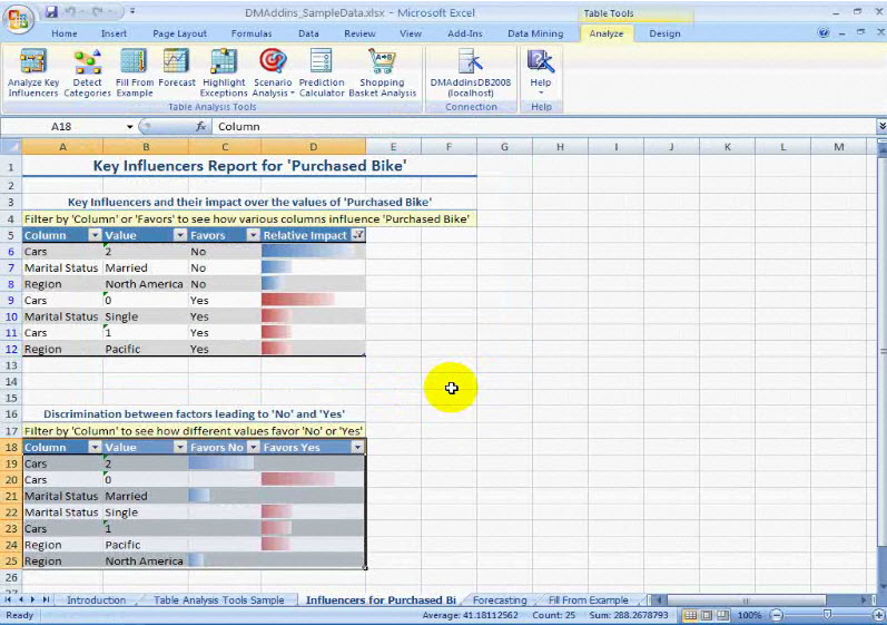 Data Mining in Excel