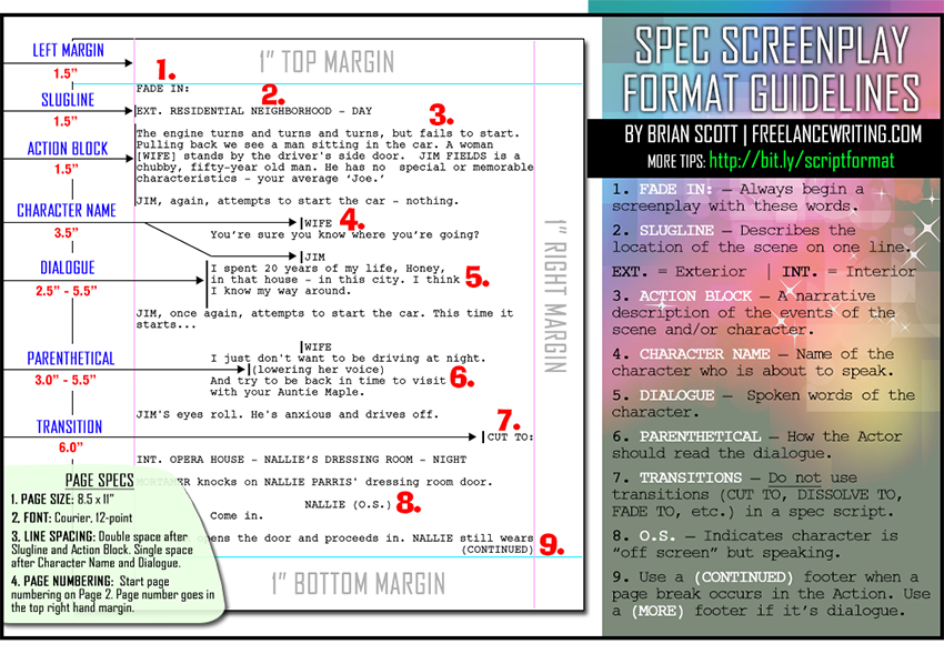 Screenwriting Format Guidelines
