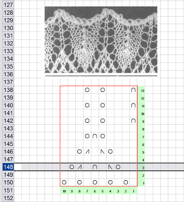 Working a Knitting Pattern in Excel